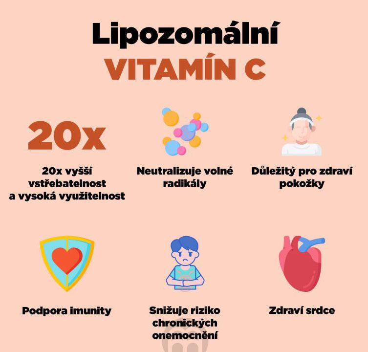 lipozomalni-vitamin-c