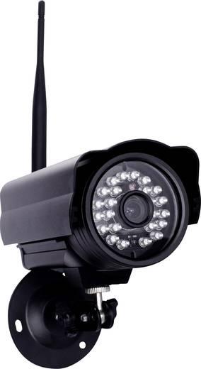Nejlevnější IP kamery