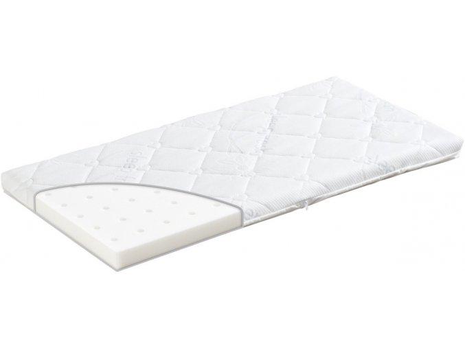Träumeland dětská matrace malá do kolébky Sleep Fresh 40x90 cm