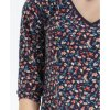 resale dress print winter for her 2783or (2)