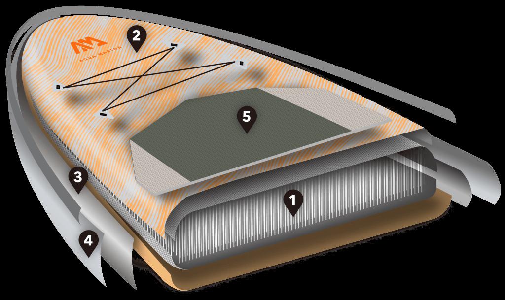 paddleboard aqua marina magma konstrukcia