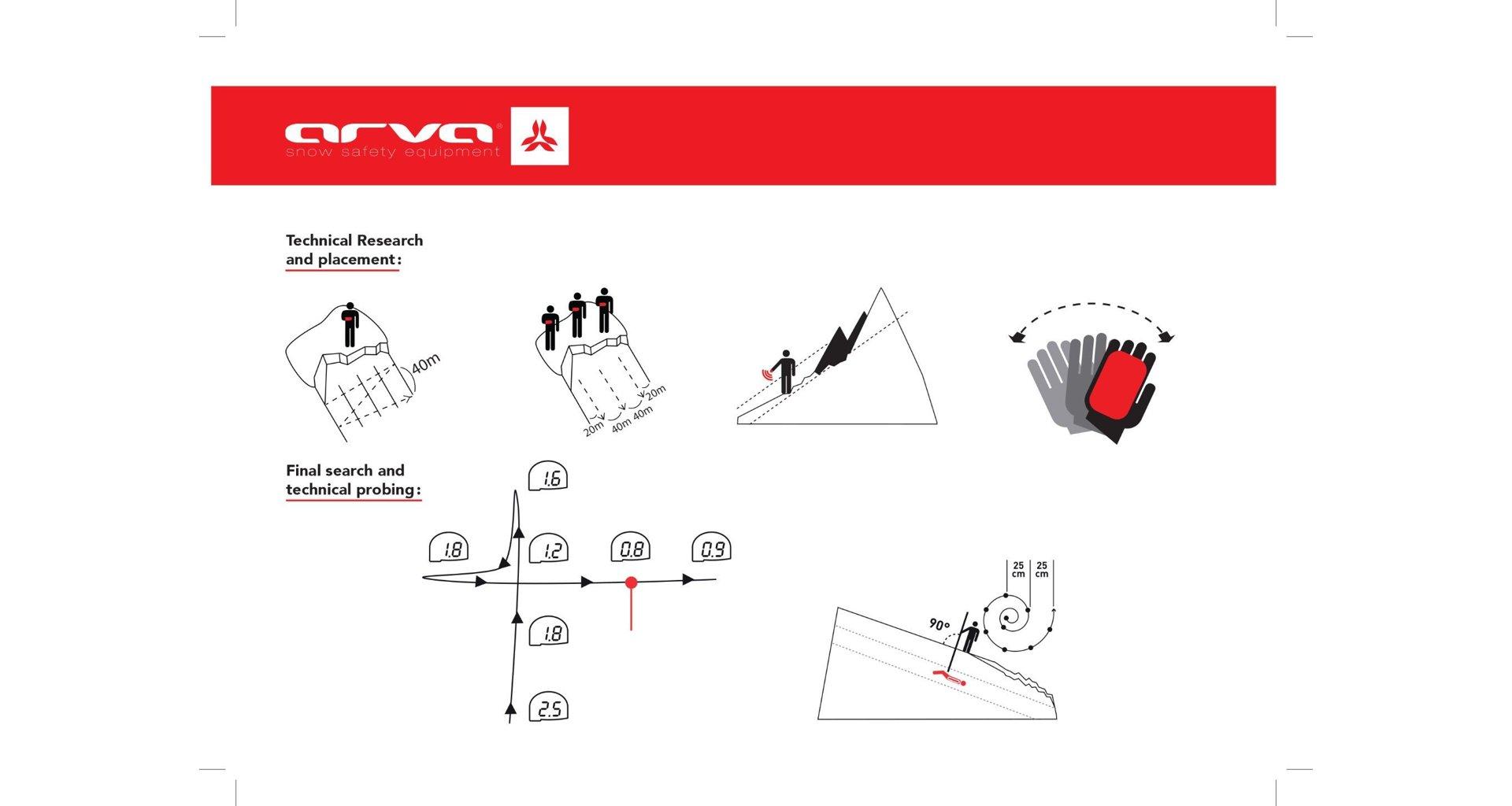 lavinovy-vyhladavac-arva-neo+4