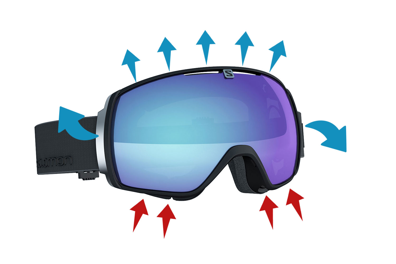 skibrille-ventilation