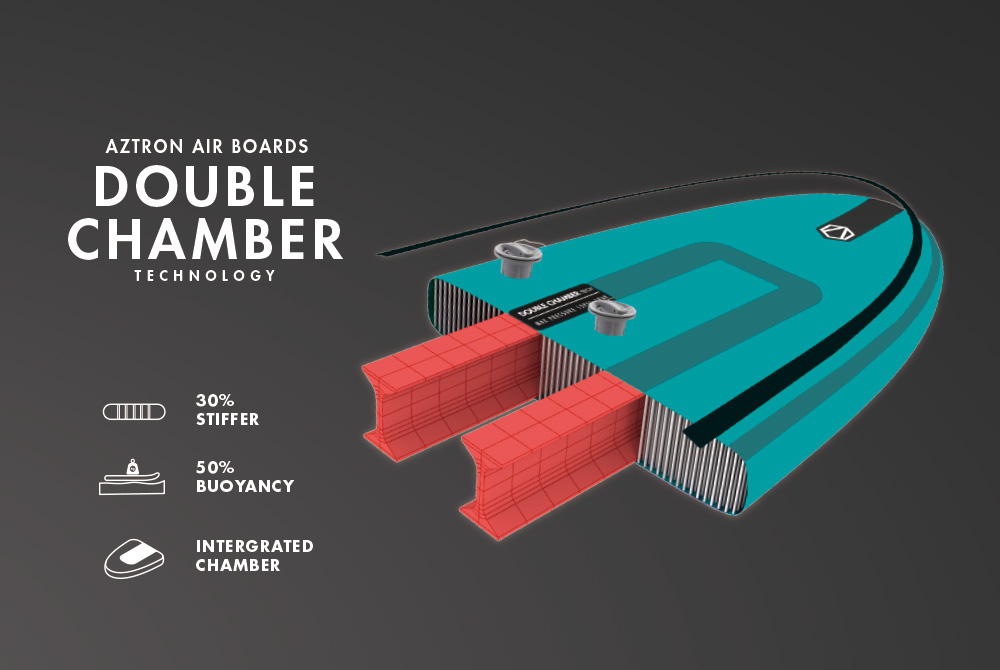 double chamber