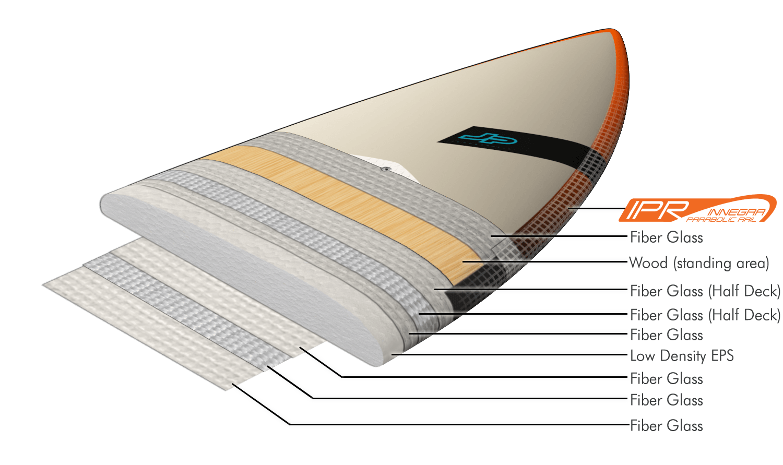 konstrukcia-pevneho-paddleboardu-jp-australia