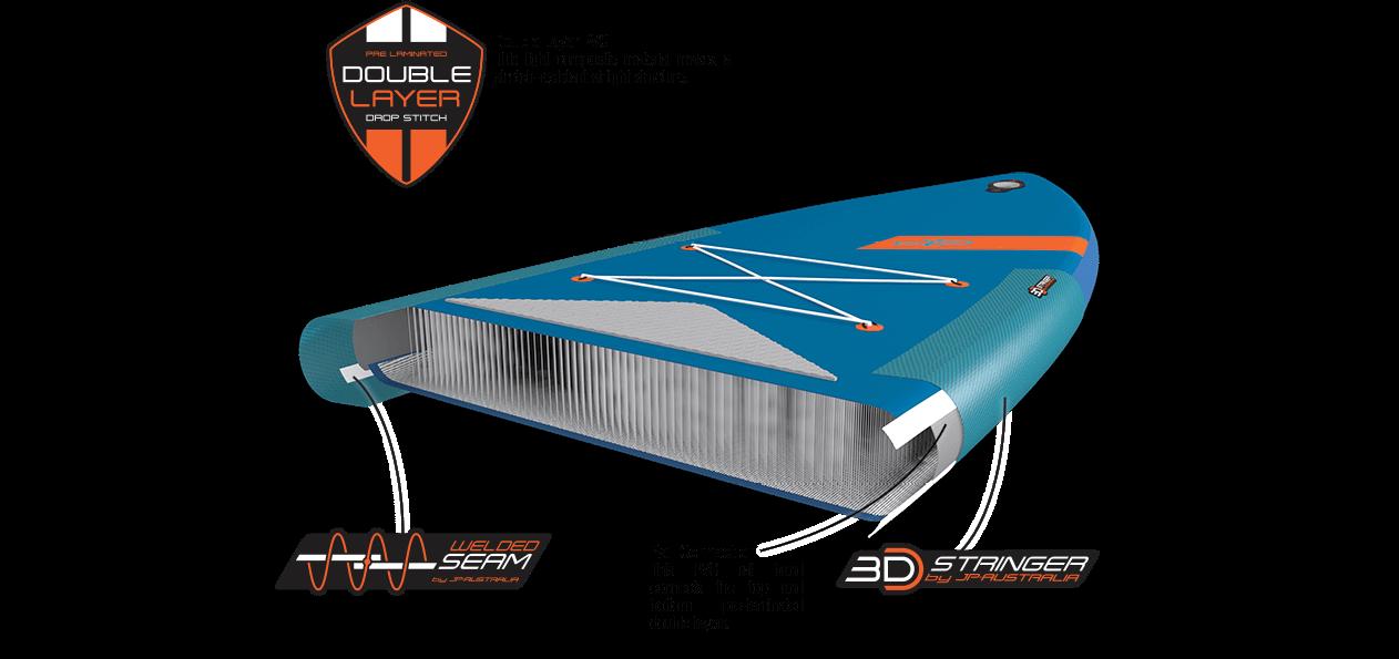 paddleboard-jp-allroundair-le-3ds-technologia