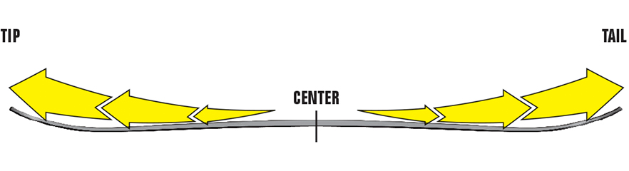 symmetric-flex