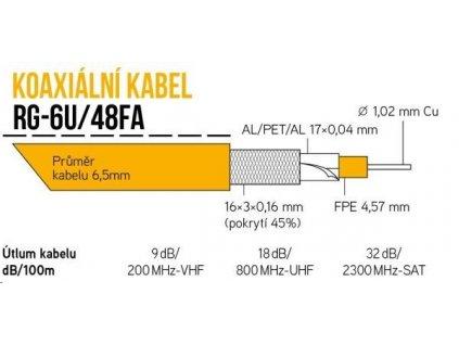 Koaxiální kabel RG-6U/48FA 6,5 mm, duální stínění, impedance 75 Ohm, PVC, bílý, cívka 100m