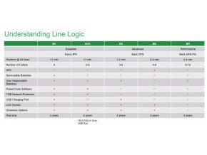 APC Back-UPS 1200VA, 230V, AVR, Schuko Sockets (650W)