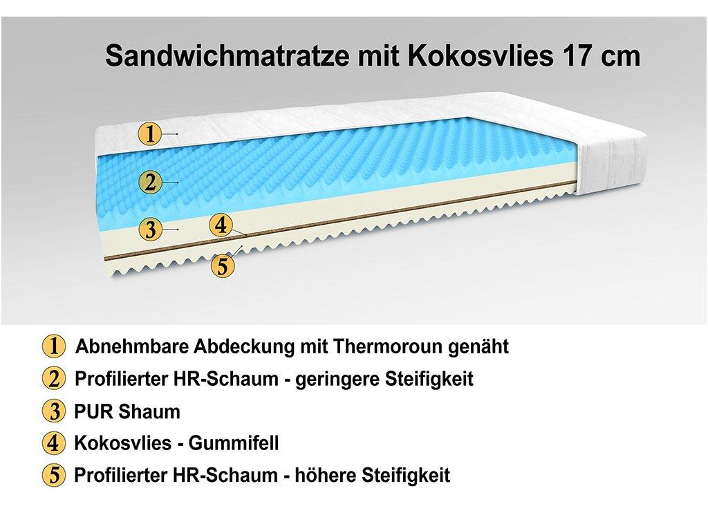 Sandwichmatratze mit Kokosvlies 17 cm