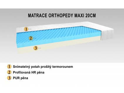 MATRACE ORTHOP MAXI 20CM