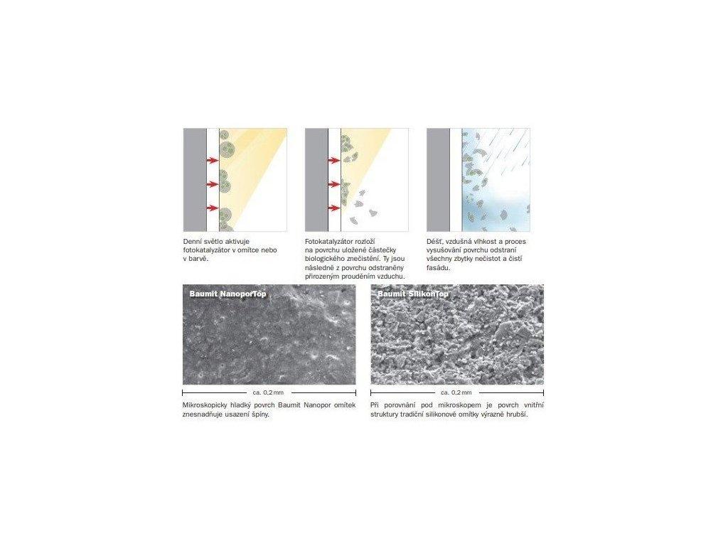 Baumit omítka  NanoporTop - 2 mm škrábaná