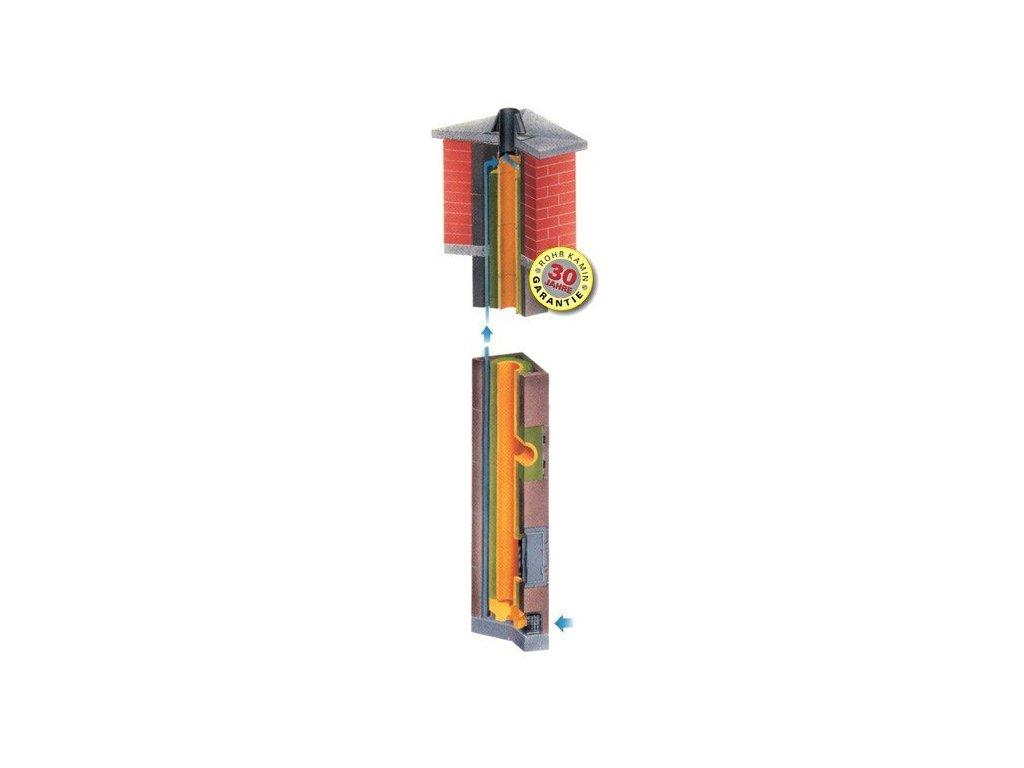 Jednoprůduchový komín ROHR KAMIN - IRK 6,3 m Ø 140 mm /90°