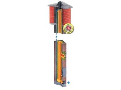Rohr-Kamin jednoprůduchový komín IRK 6,33 m - Ø 200 mm /90°