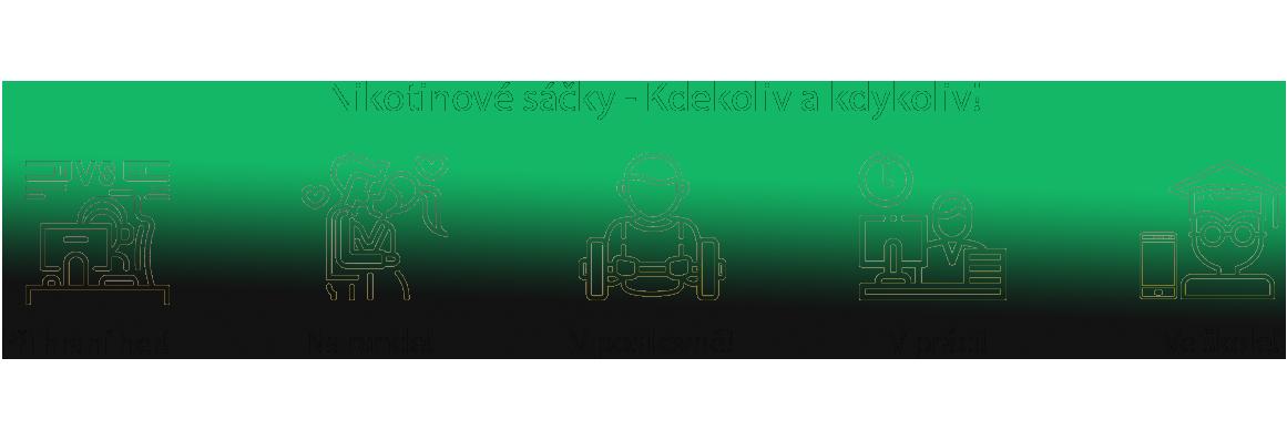 Kdykoliv a kdekoliv - Nordiction.cz