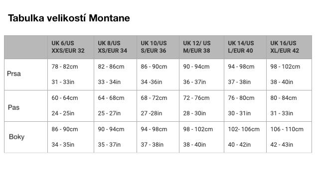 Montane_tabulka_velikosti