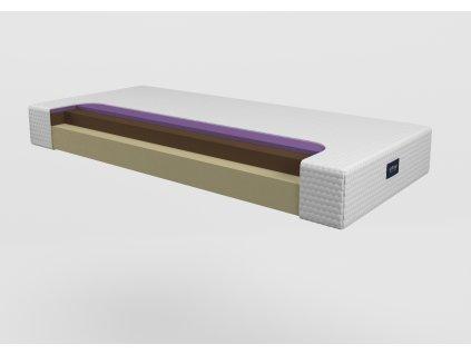 zdravotní matrace Senzace PRO v potahu Adaptic