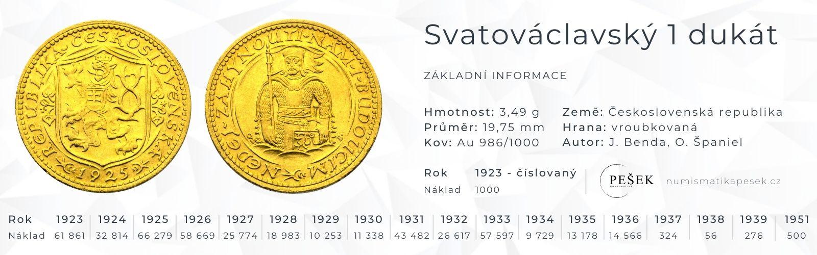 svatovaclavsky-1-dukat
