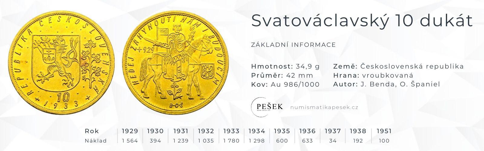 svatovaclavsky-10-dukat