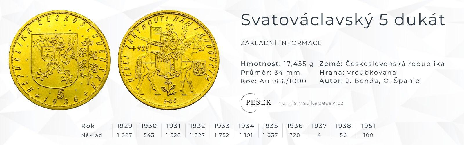 svatovaclavsky-5-dukat