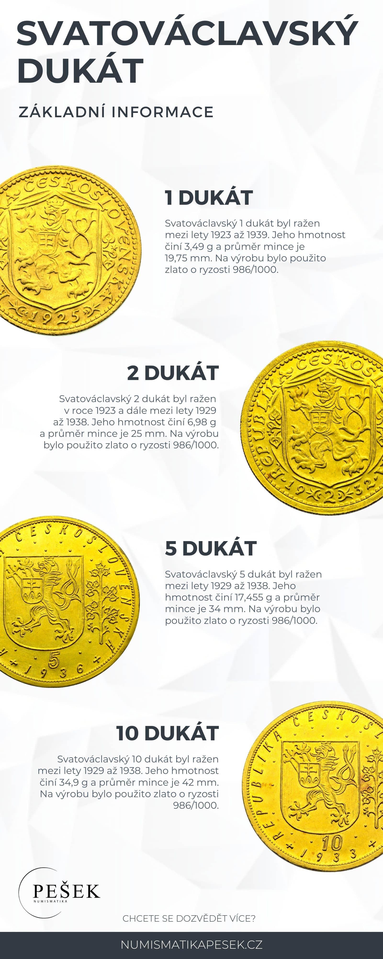svatovaclavsky-dukat-infografika