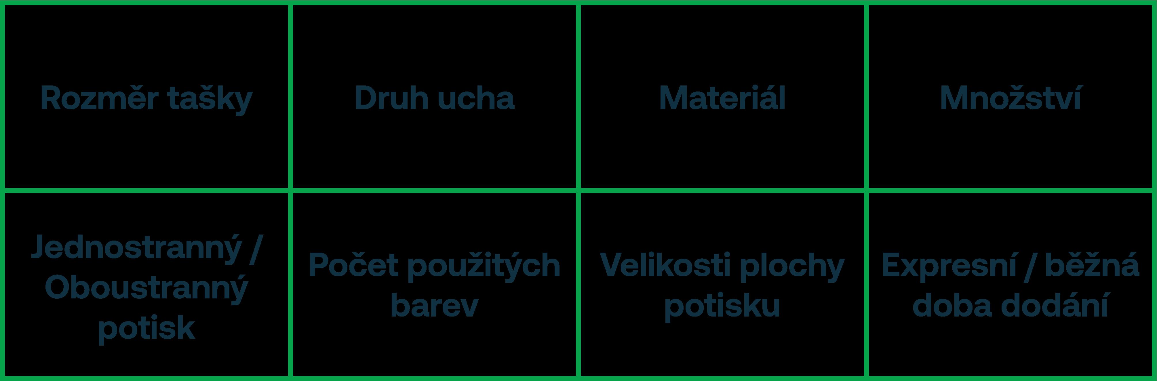 tašky-s-vlastním-potiskem-parametry
