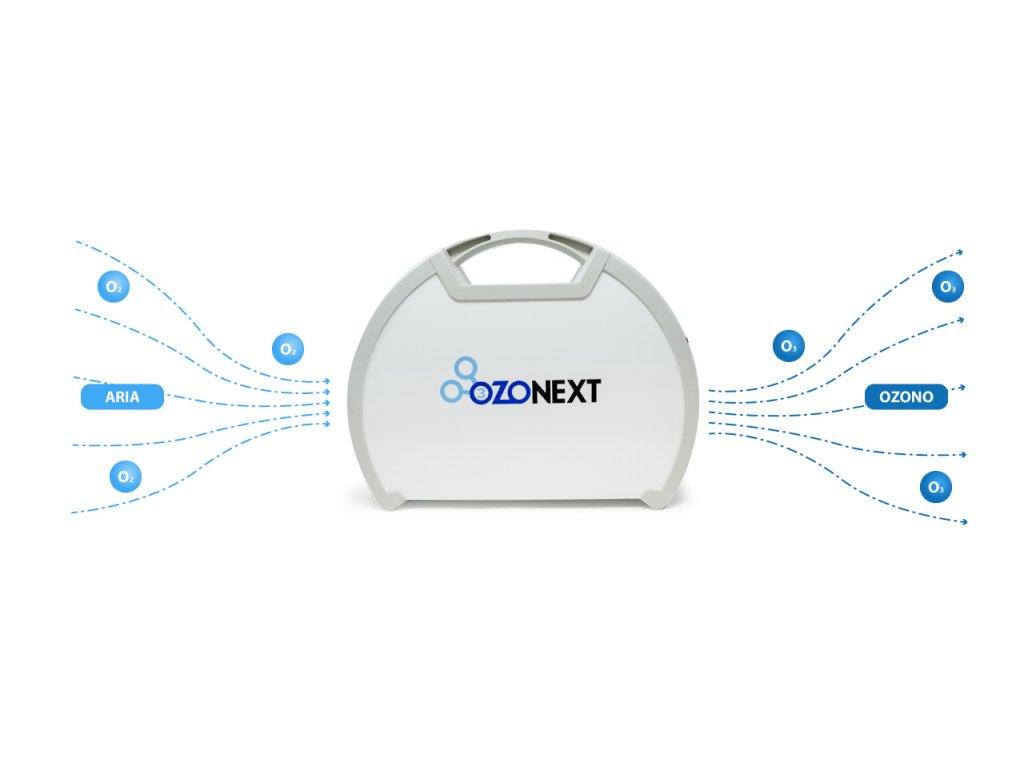 ozonext funzionamento