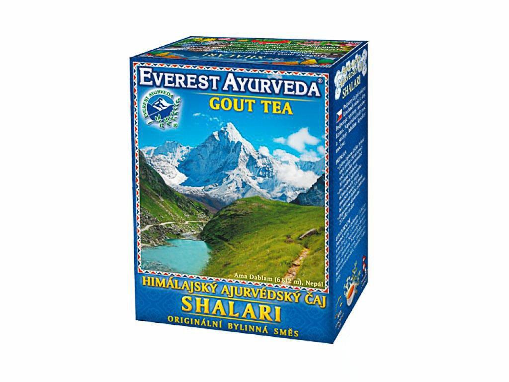 Shalari - močový metabolismus,klouby