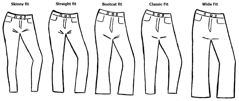 Výběr dobře padnoucích kalhot