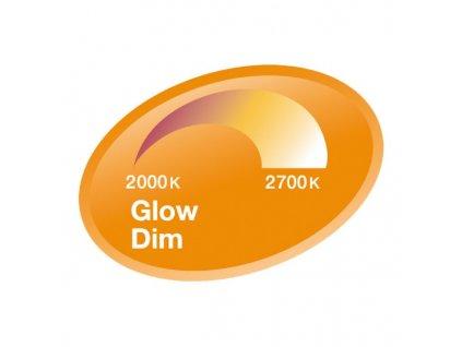 OSRAM ADV svíčková GLOWdim matná 230V E14 LED EQ40 2700K G12209 G12209