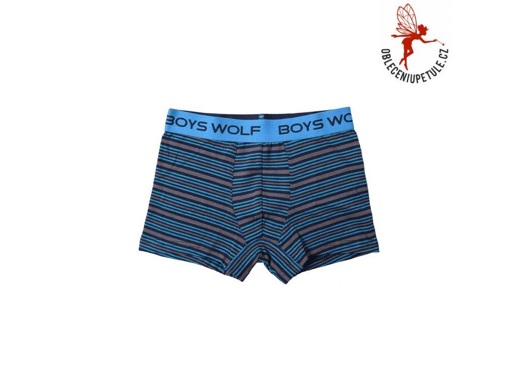 CHLAPECKÉ TRENKY WOLF