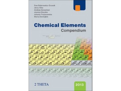 Chemical Elements Compendium