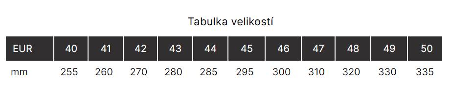 tabulka t