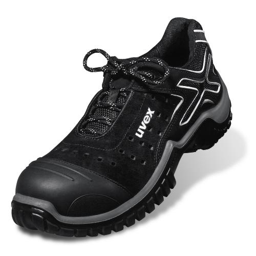Používané kritéria na hodnotenie najlepšej pracovnej a bezpečnostnej obuvi
