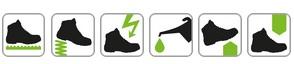 ADM ALEGRO S1P1111 Green Sandal