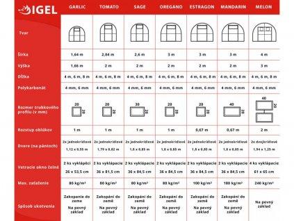 Polykarbonátový skleník IGEL MELON 8 x 3 m, 6 mm  + Lopatka, kolík na sadenie, záhradné nožnice, plečka