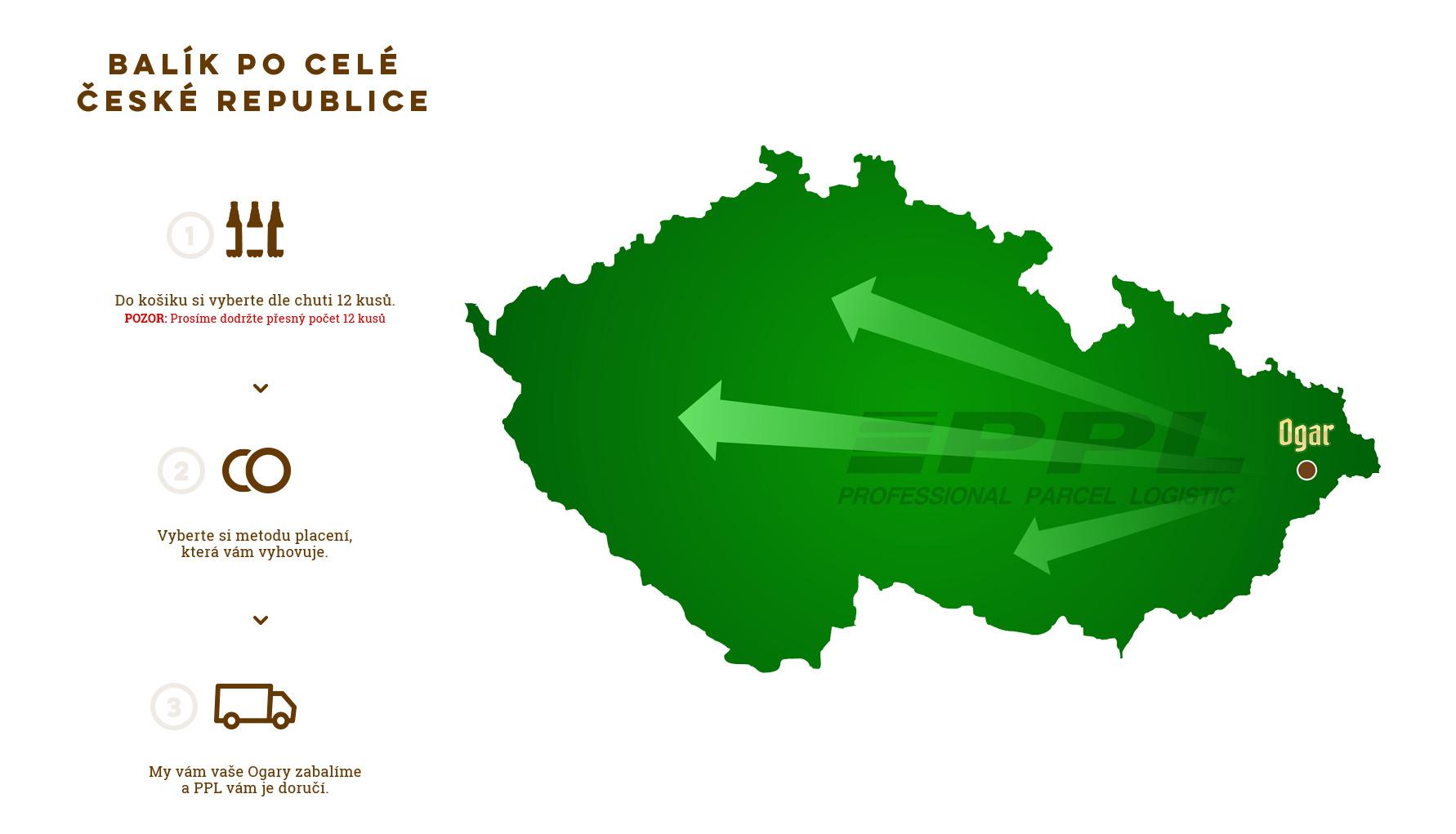 Balík-po-České-Republice-v2