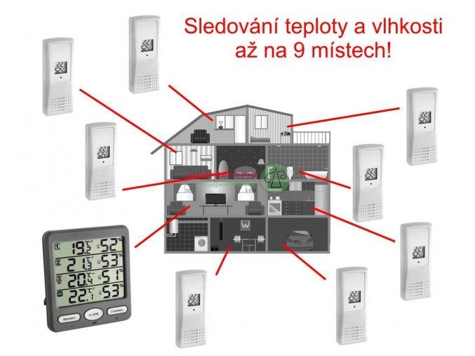 TFA 30.3054.10 teploměr vlhkoměr s 3 bezdrátovými senzory ožnost až 9 senzorů