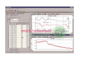 GSOFT 40K software pro logger EASYLog a T Logg