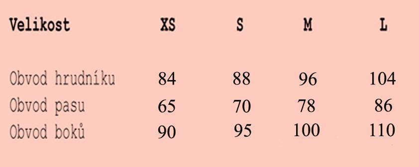 tabulka_velikosti_2015