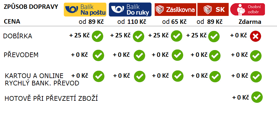 opravy-oken-ceny-platby-doprava-oknodilna.cz