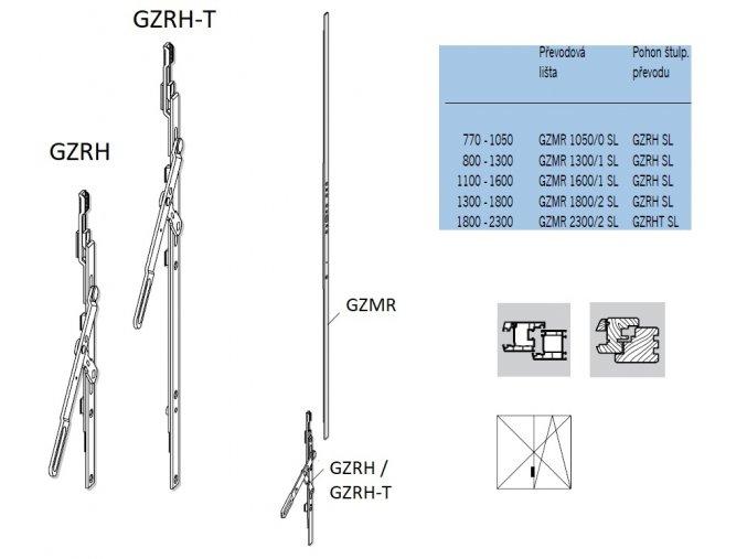 Pohon štulpové převodové lišty GZRH
