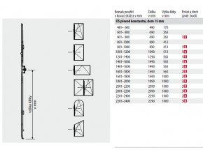 ROTO NT - Převod konstantní, dorn 15 mm, čep E