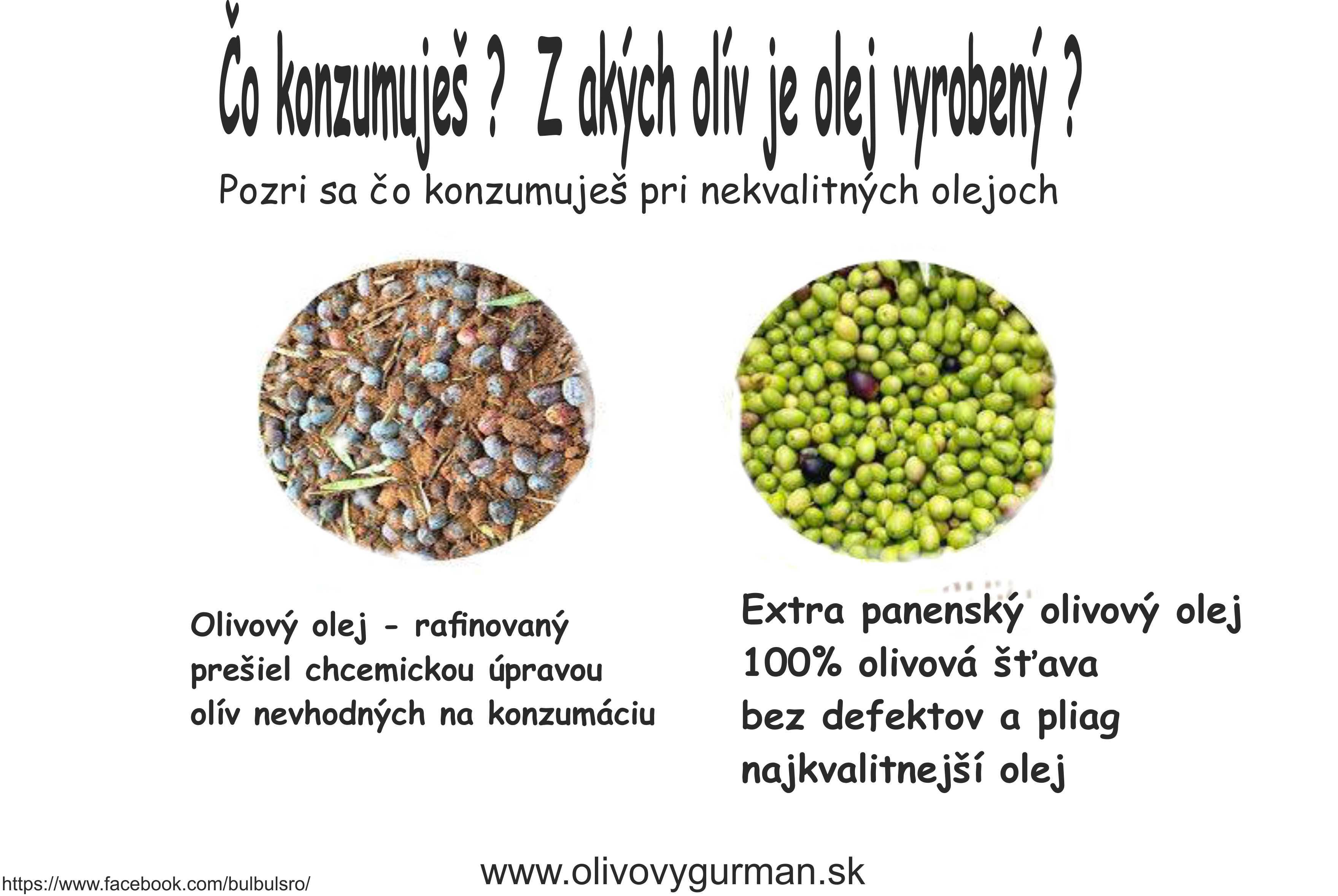 Extra panenský olivový olej vs  Rafinovaný panenský olivový olej.