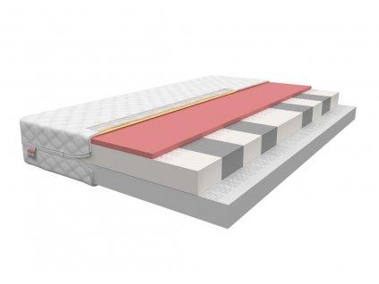 Detský matrac Parma (Prevedenie 90x160)
