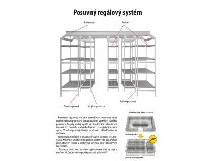 posuvný regálový systém
