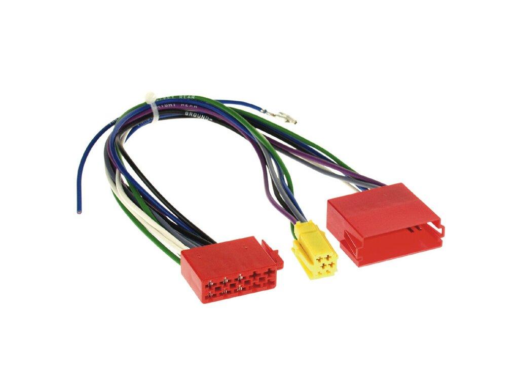 Adapter pro aktivni audio system Audi / VW