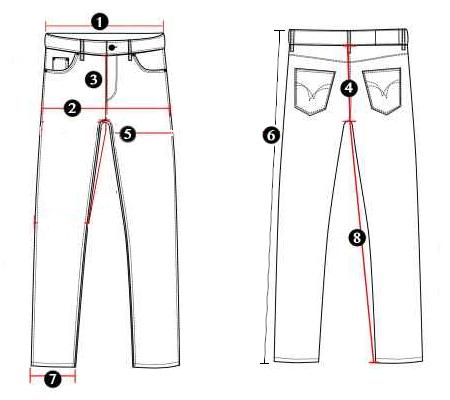 jak_merit_kalhoty