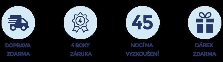 produkty-features-ikona-4-roky