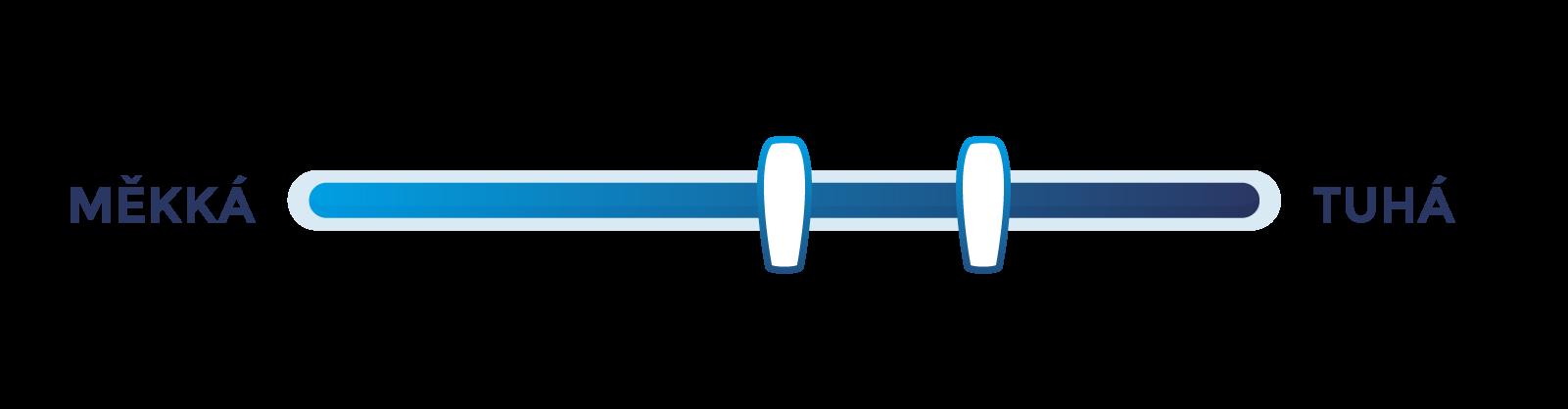 tuhost-matrace-skala-3-4